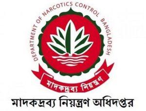 Department of Narcotis